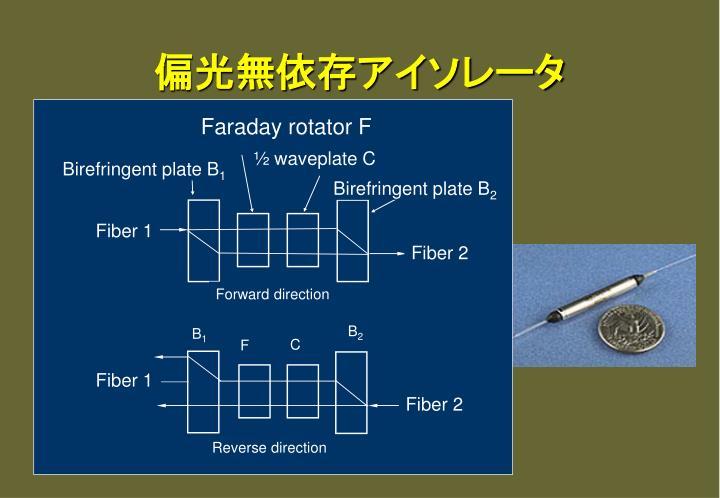 Faraday rotator F