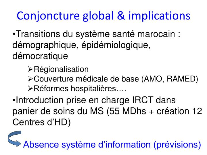 Conjoncture global & implications