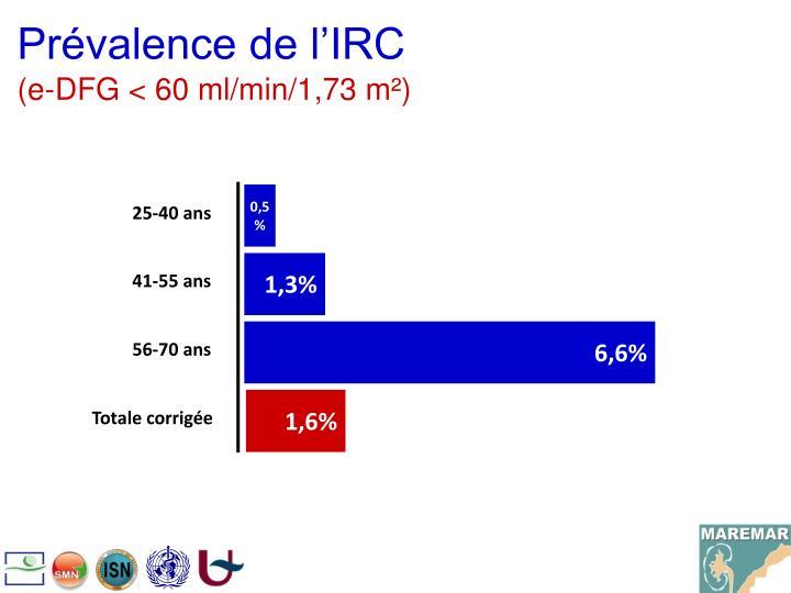 Prévalence de l'IRC