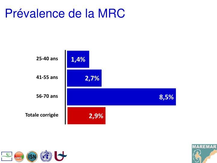 Prévalence de la MRC