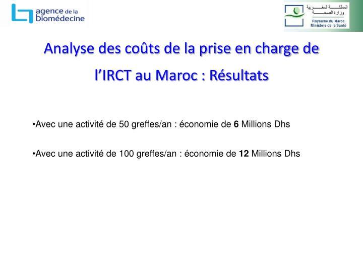 Analyse des coûts de la prise en charge de l'IRCT au Maroc : Résultats