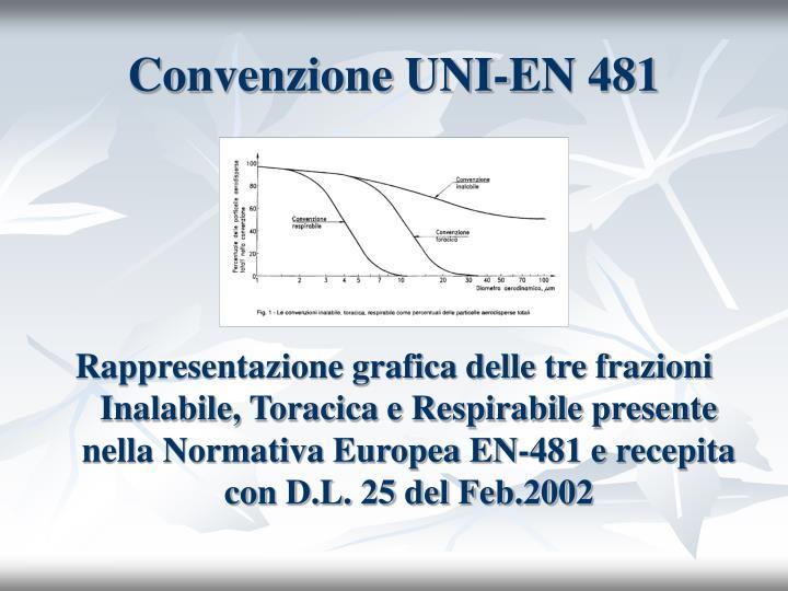 Convenzione UNI-EN 481