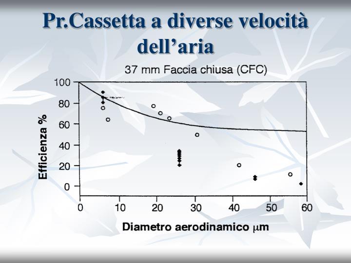 Pr.Cassetta a diverse velocità dell'aria