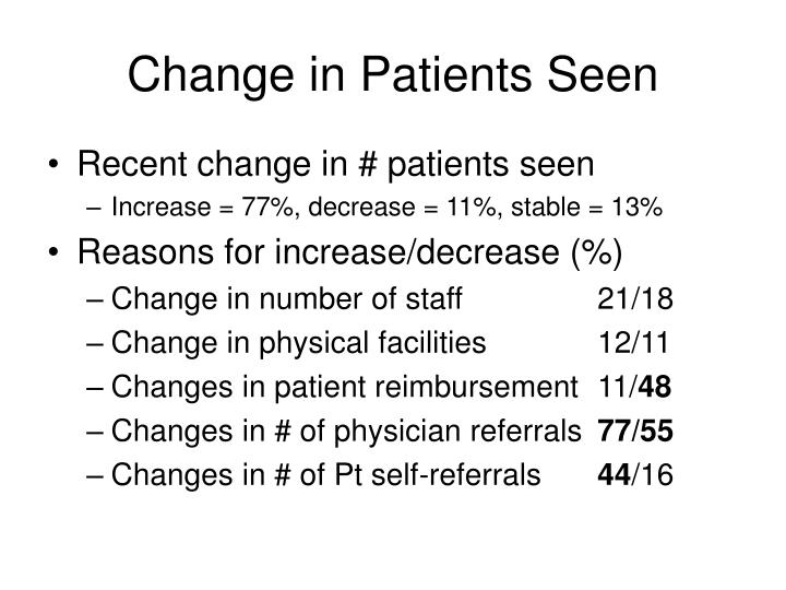 Change in Patients Seen