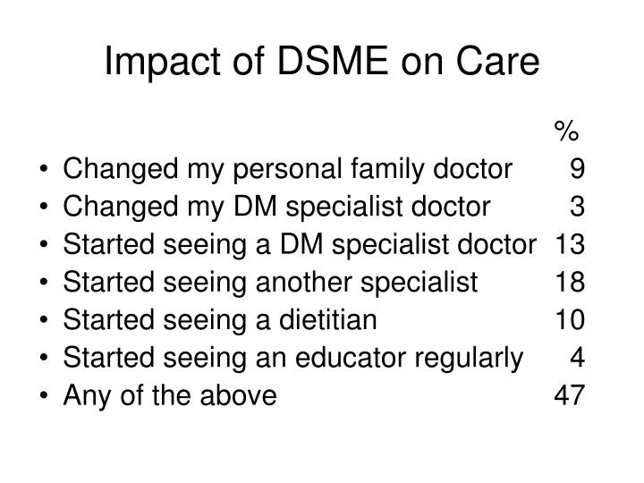 Impact of DSME on Care