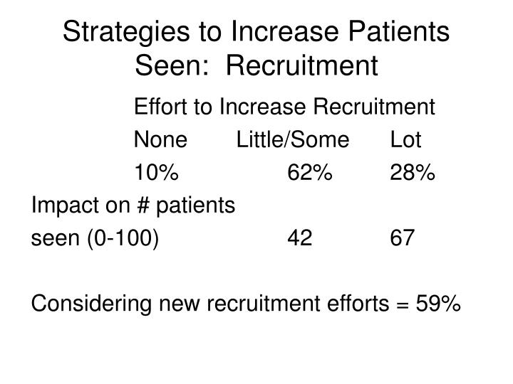 Strategies to Increase Patients Seen:  Recruitment