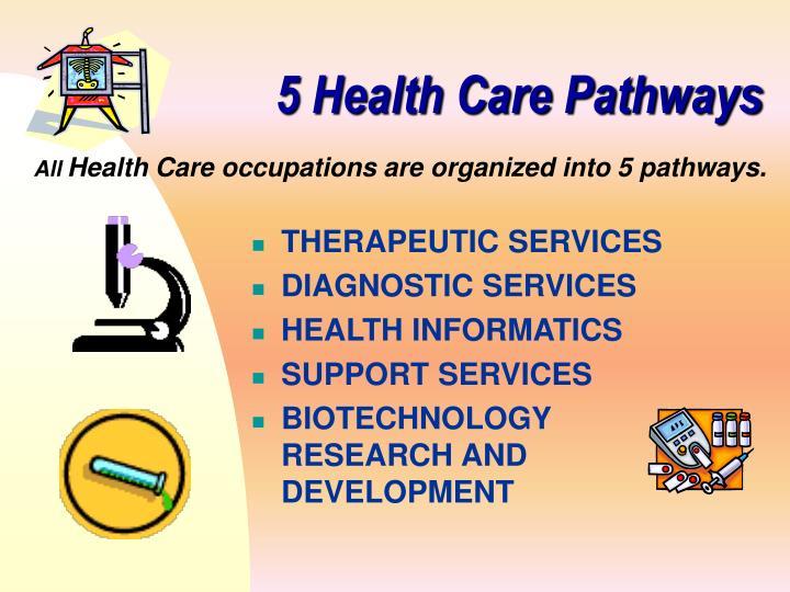 5 Health Care Pathways