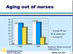 aging out of nurses