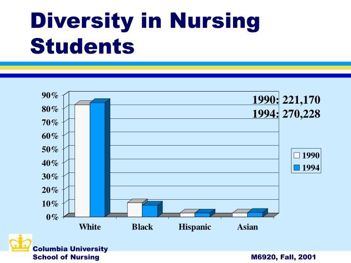 Diversity in Nursing Students