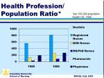 health profession population ratio
