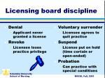 licensing board discipline
