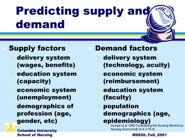 Supply factors