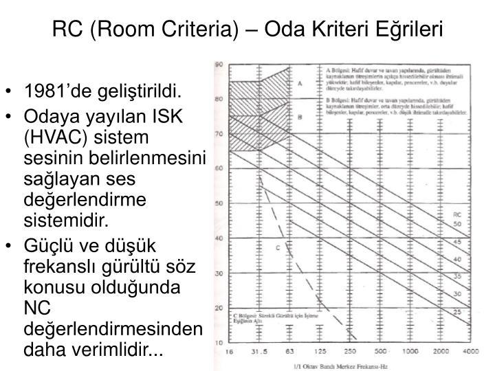 RC (Room Criteria) – Oda Kriteri Eğrileri