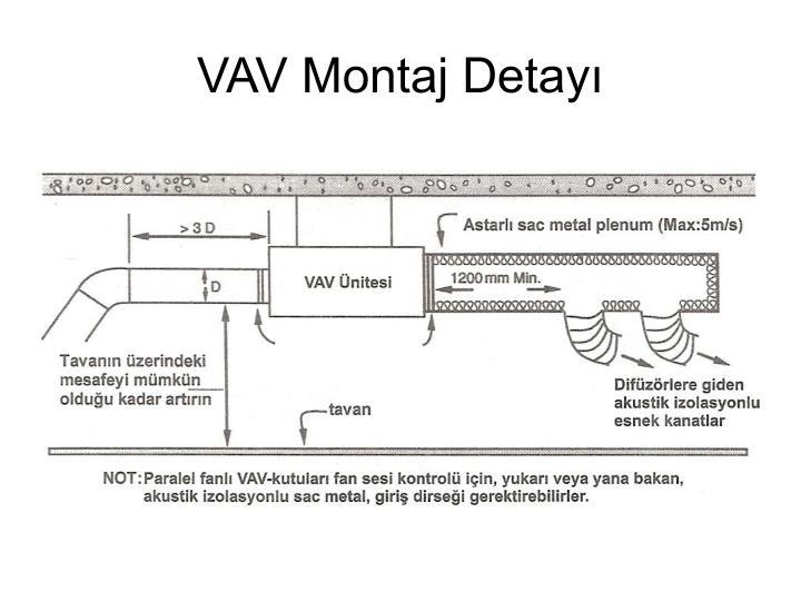 VAV Montaj Detayı