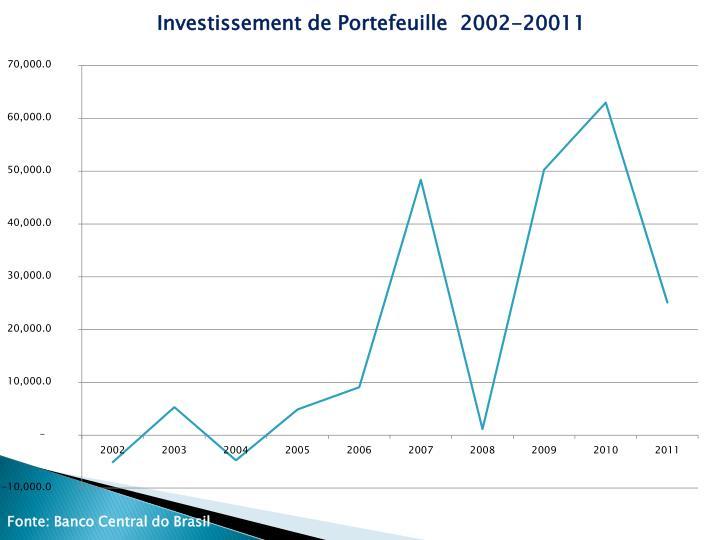 Investissement de Portefeuille  2002-20011