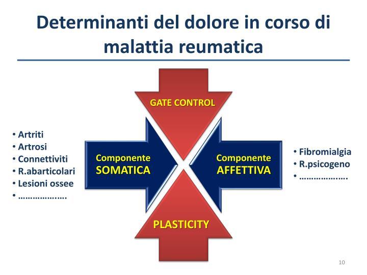 Determinanti del dolore in corso di malattia reumatica
