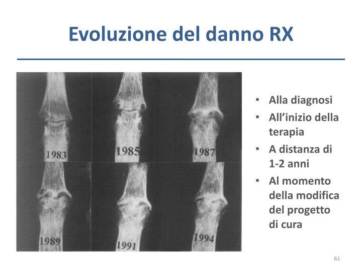 Evoluzione del danno RX