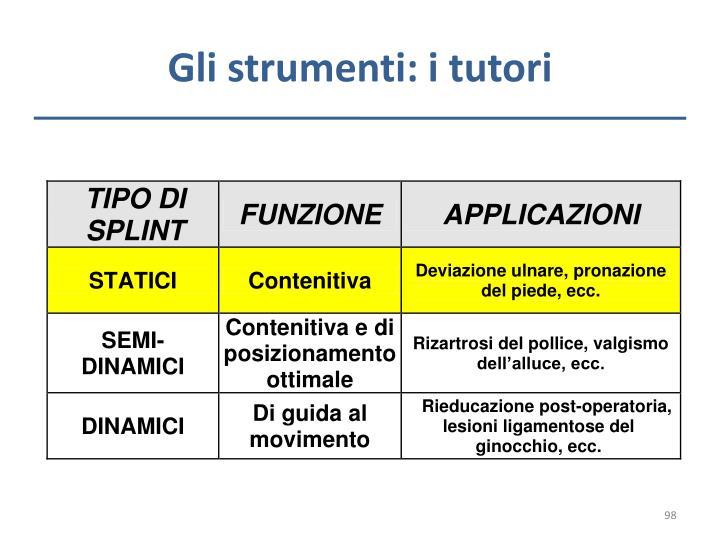 Gli strumenti: i tutori