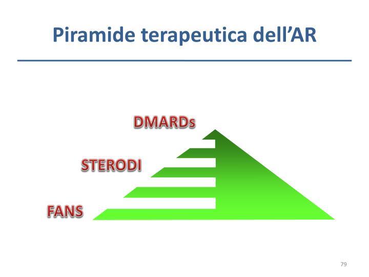 Piramide terapeutica dell'AR
