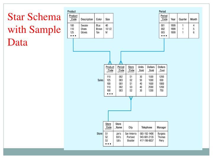 Star Schema with Sample Data