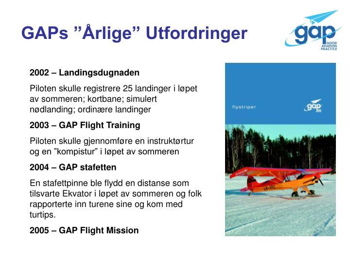 """GAPs """"Årlige"""" Utfordringer"""