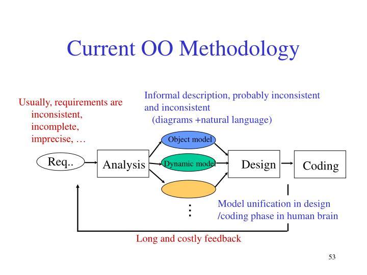 Current OO Methodology