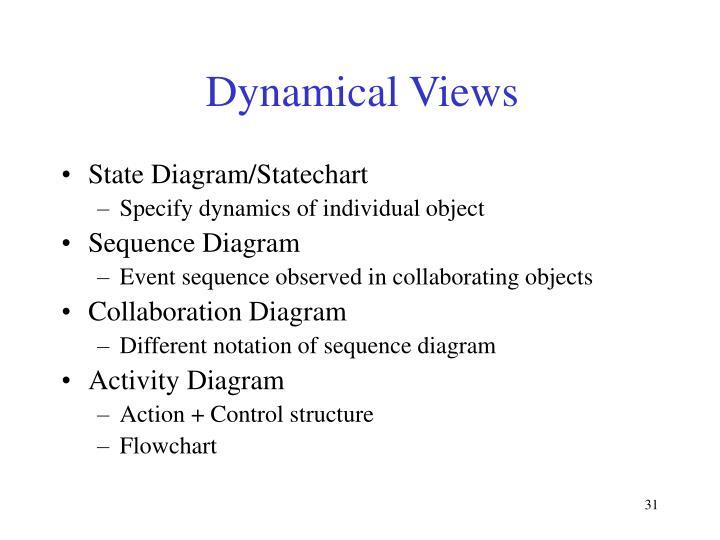 Dynamical Views
