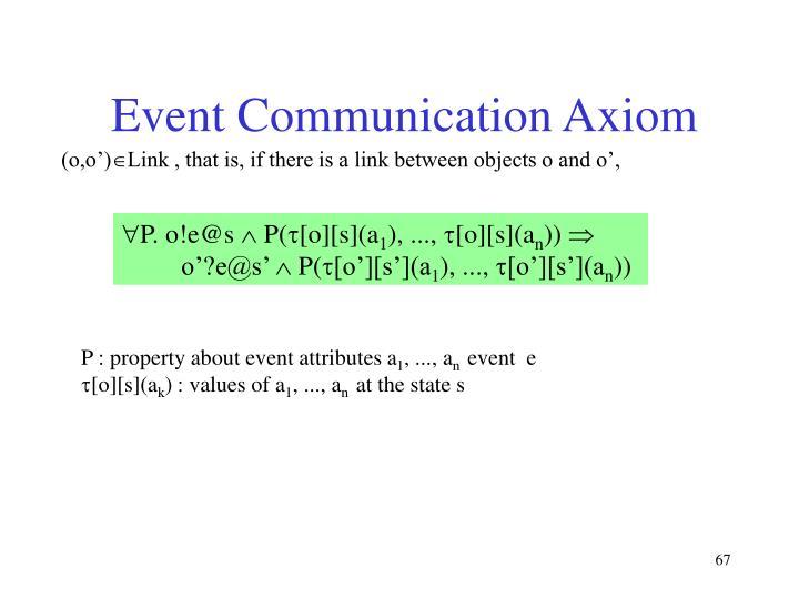 Event Communication Axiom