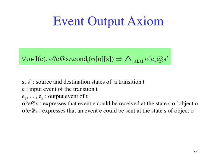 Event Output Axiom