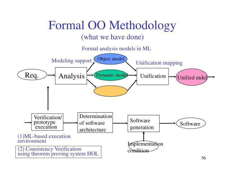 Formal OO Methodology