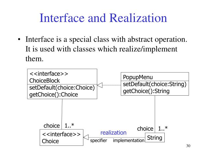 Interface and Realization