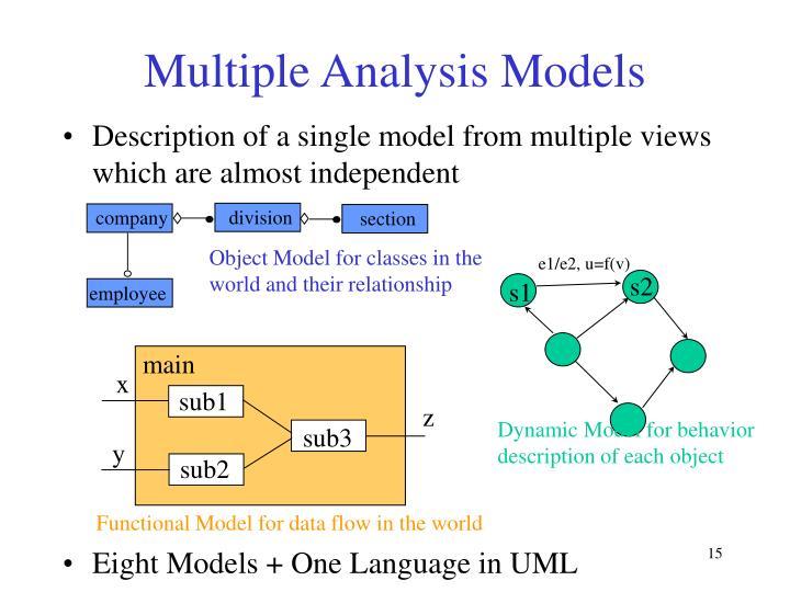 Multiple Analysis Models