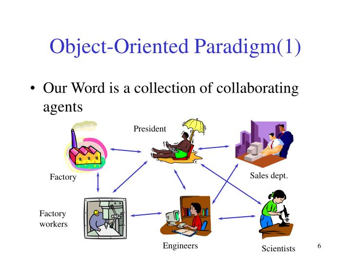 Object-Oriented Paradigm(1)