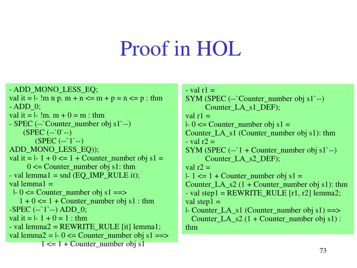 Proof in HOL