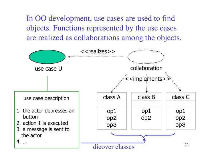 In OO development, use cases are used to find