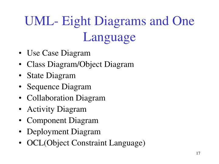 UML- Eight Diagrams and One Language