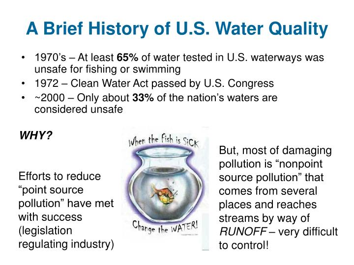 A Brief History of U.S. Water Quality