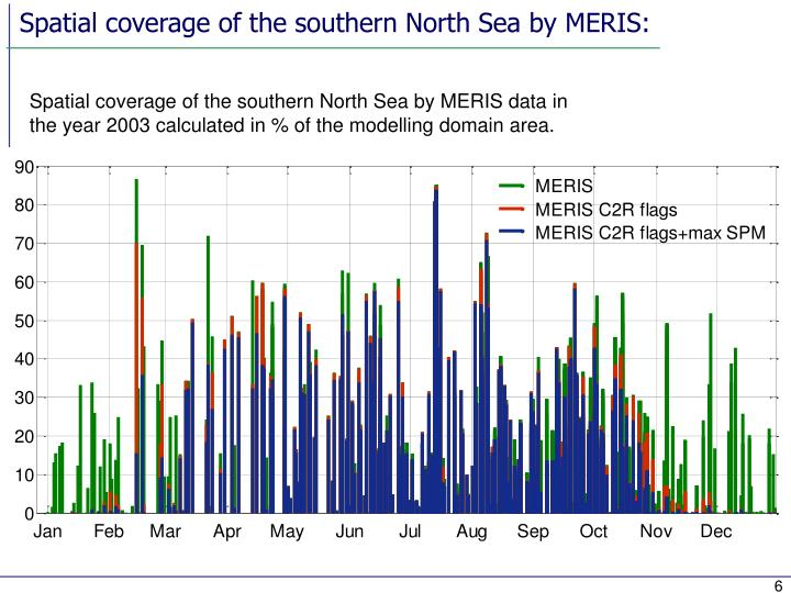 Spatial coverage of the southern North Sea by MERIS: