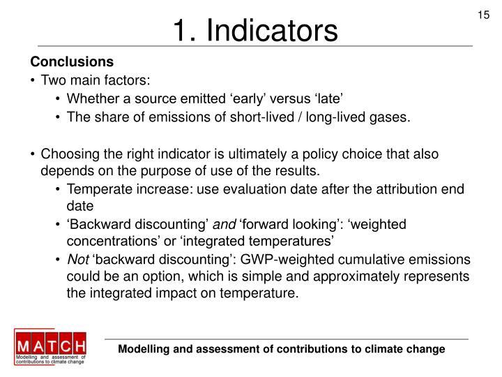 1. Indicators
