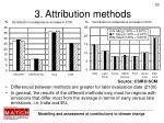 3 attribution methods3