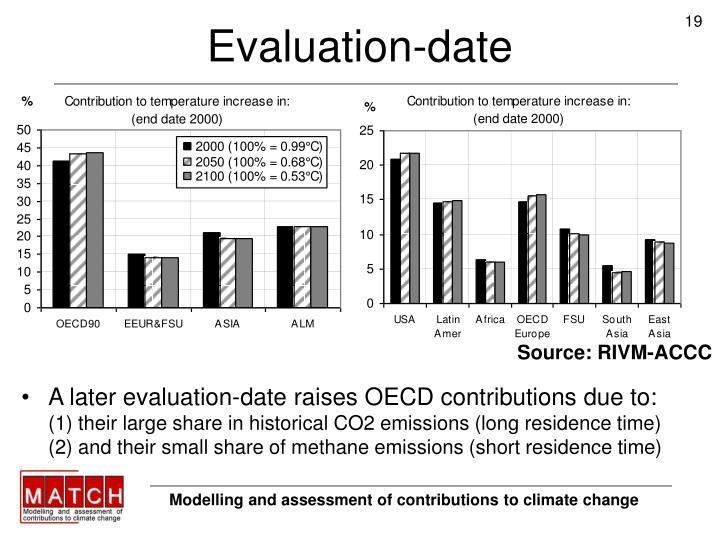 Evaluation-date