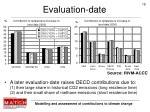 evaluation date