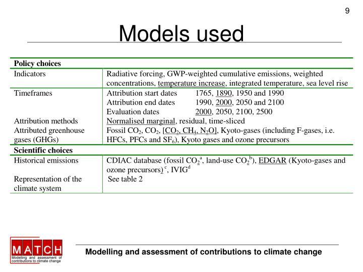 Models used