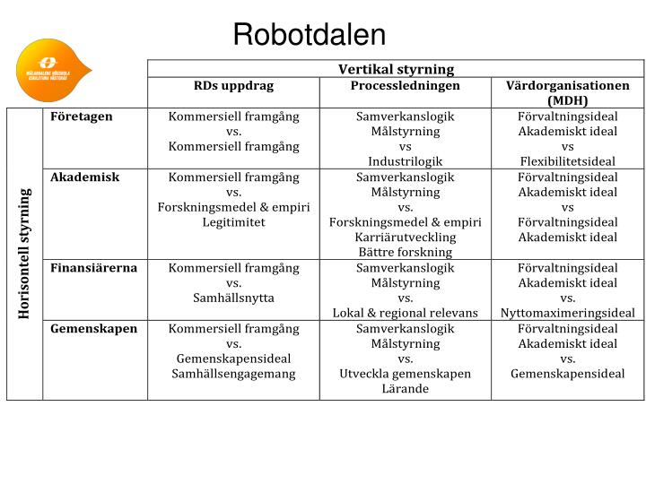 Robotdalen