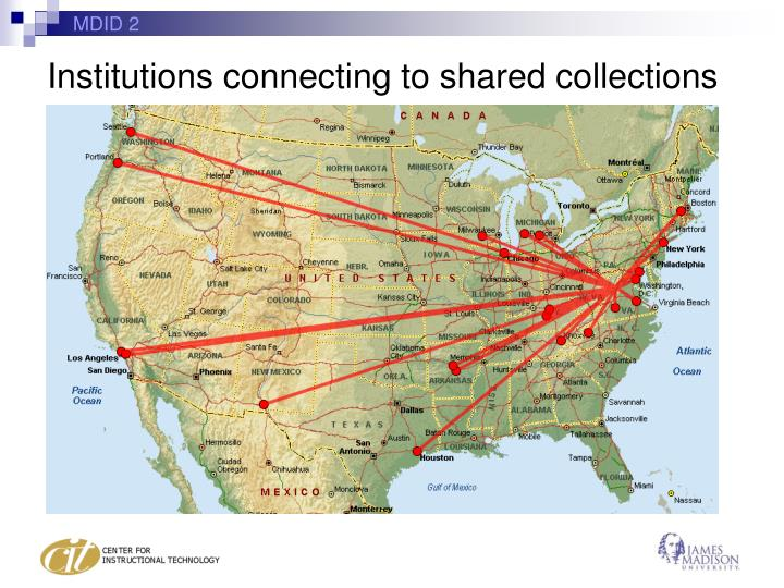 Institutions connecting to shared collections