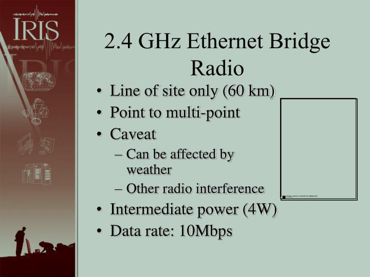 2.4 GHz Ethernet Bridge Radio