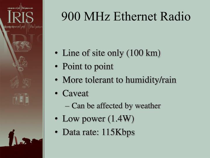 900 MHz Ethernet Radio