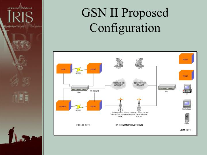 GSN II Proposed Configuration