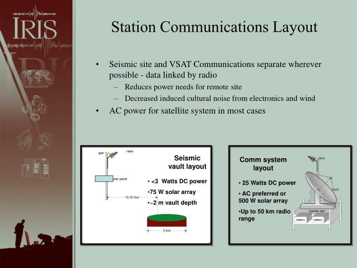 Station Communications Layout