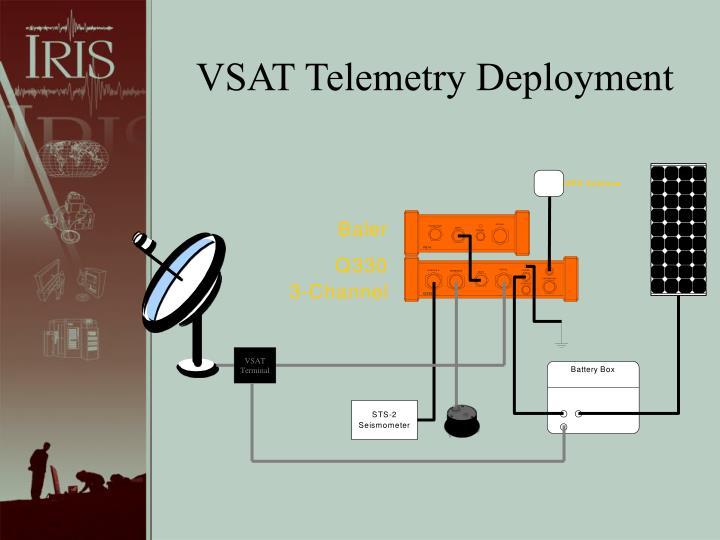 VSAT Telemetry Deployment